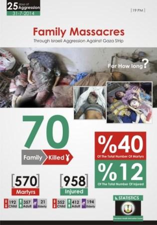Family Massacres_English (400 x571)