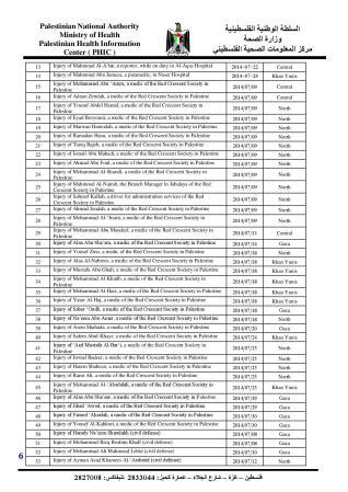 الأعتداءات على الطواقم الطبية2-8-page-006