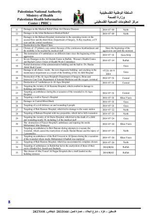 الأعتداءات على الطواقم الطبية2-8-page-008
